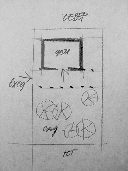 ориентация и планировка участка