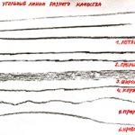 Освоение разного типа линий